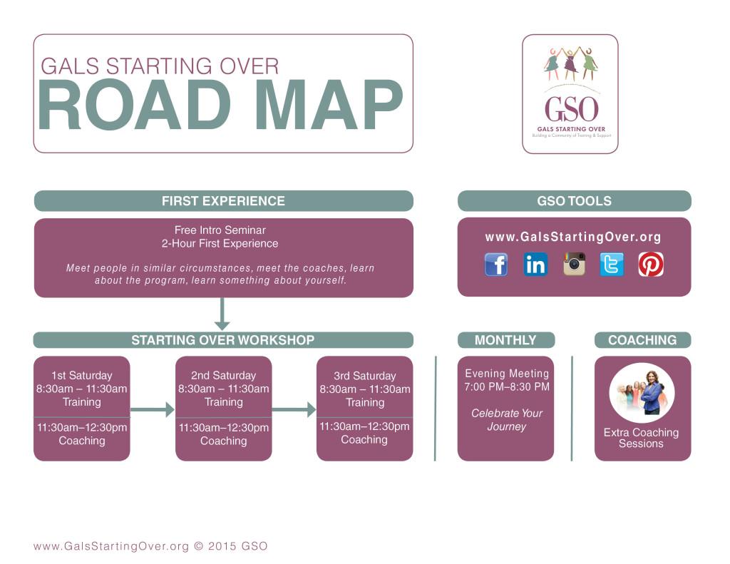 road map V4